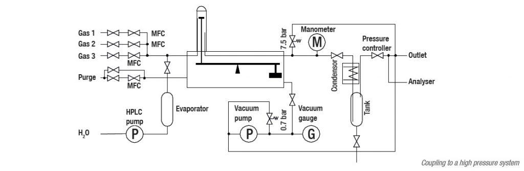 QMS_Mass_Spectrometer_MS_Sniffer_high_pressure