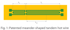 patented meander-shaped tandem hot wire