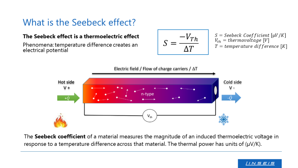 Linseis presentation about Seebeck effect
