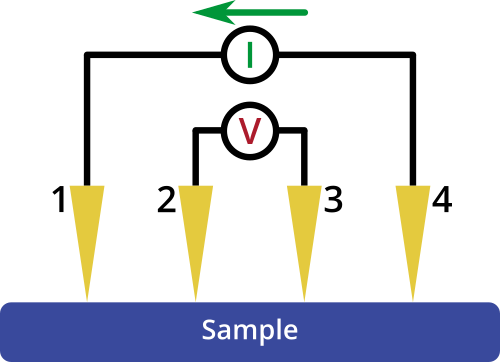 4-point probe setup