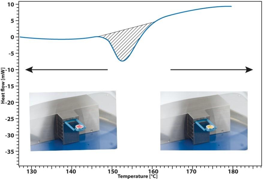 App. Nr. 02-011-004 Chip DSC 10 Photo DSC – Quicksilver Complex – Thermochromism