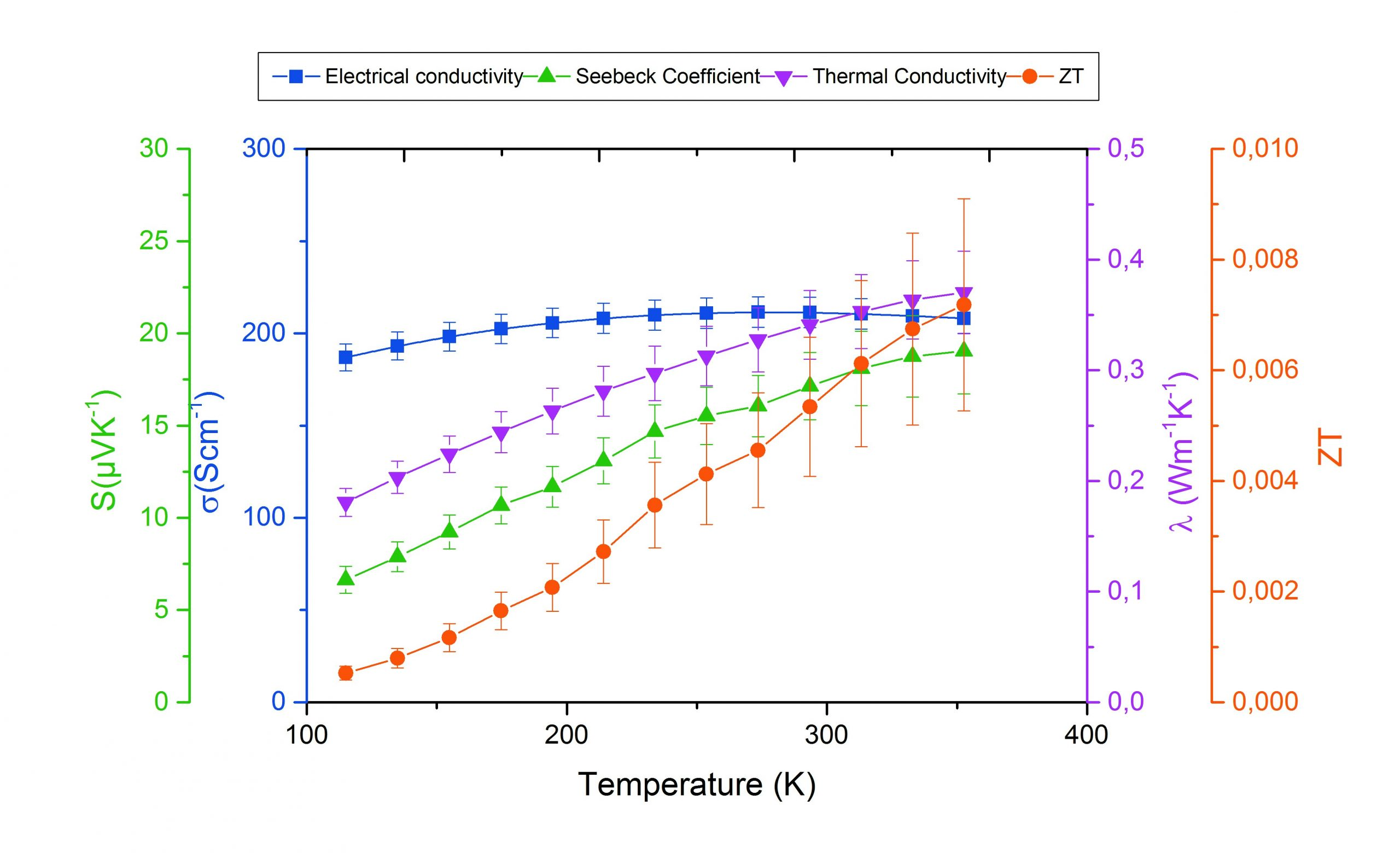 App. Nr. 02-013-002 TFA – thermoelectric thin film – thermoelectric properties – metals&alloys 1