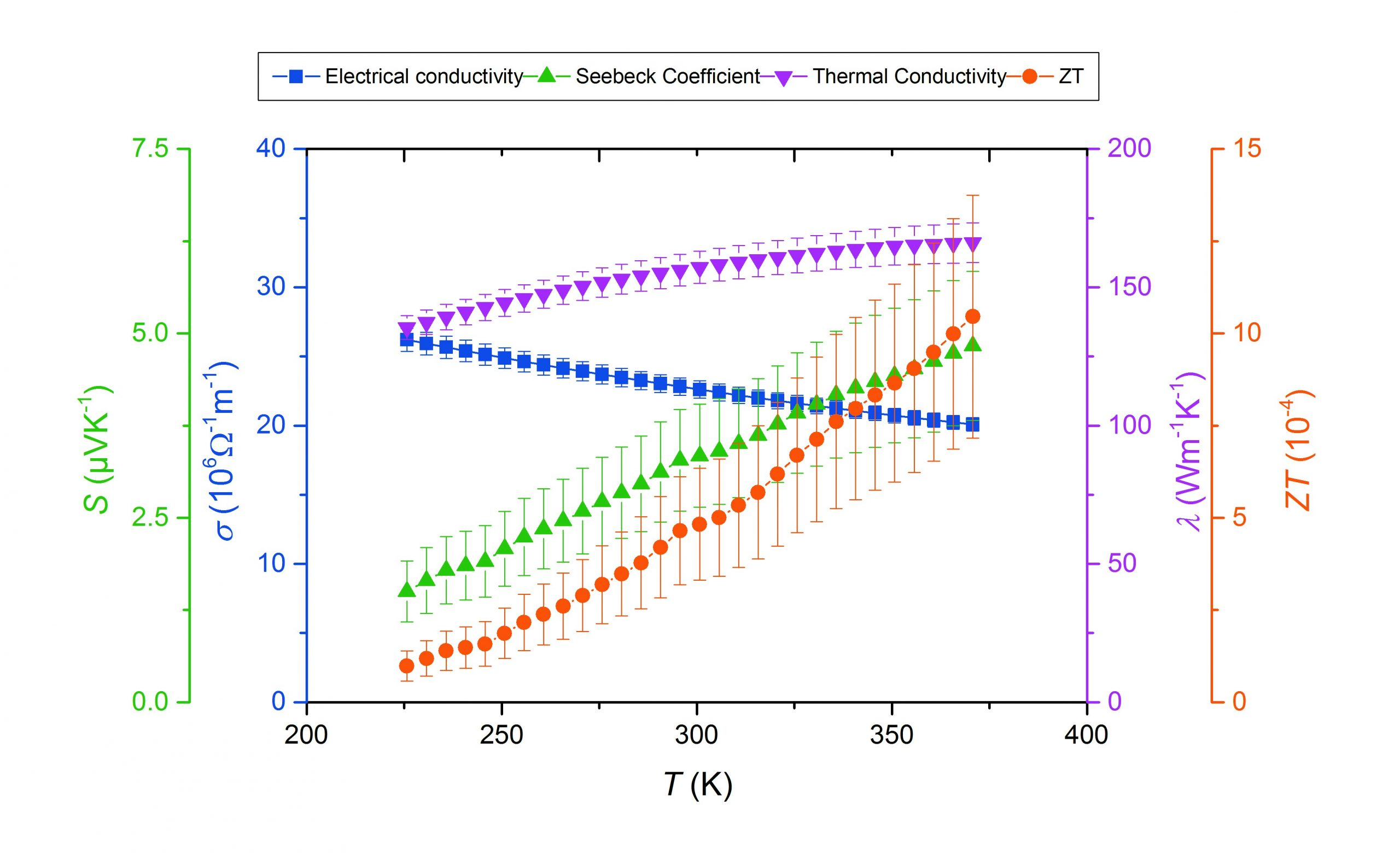 App. Nr. 02-013-002 TFA – thermoelectric thin film – thermoelectric properties – metals&alloys 2