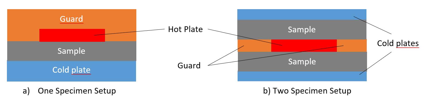 GHD Plate Scheme