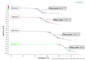 App. Nr. 02-011-016 Chip DSC 10 - lactose-02