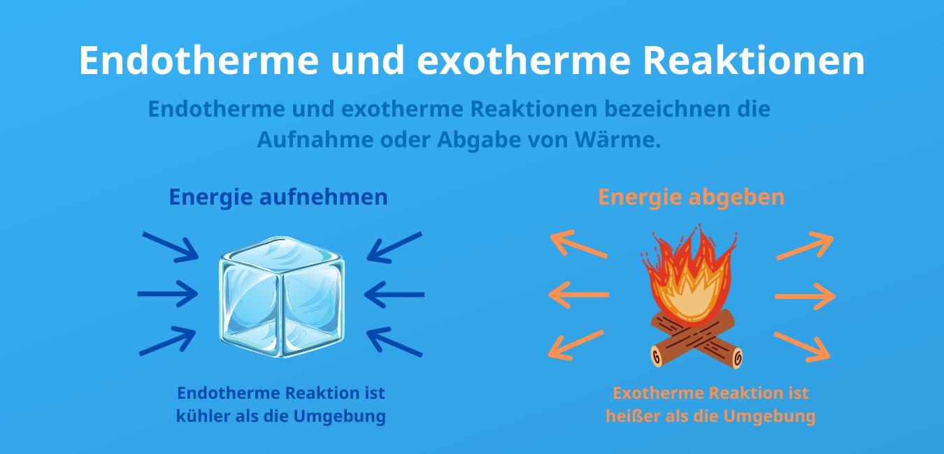 Exotherme Und Endotherme Reaktionen Beispiele
