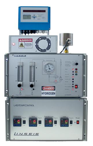 Hydrogen safety equipment