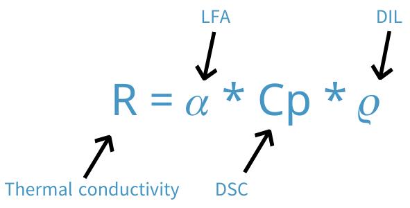 formula thermal conductivity